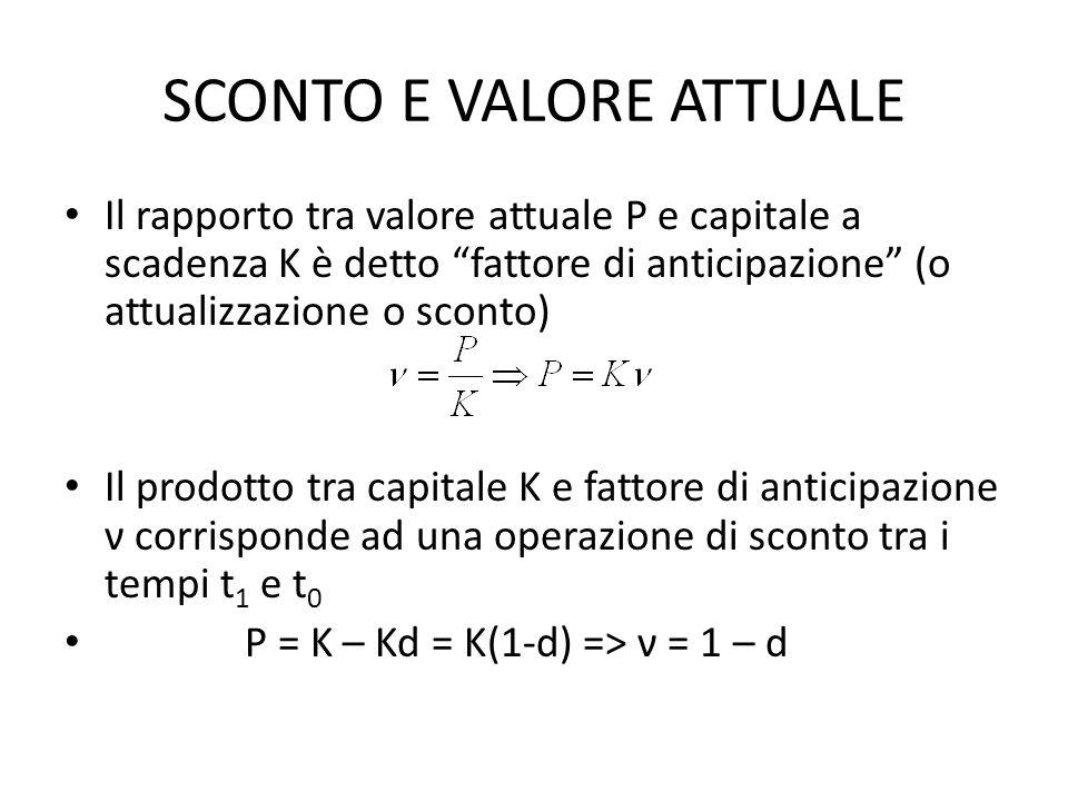 SCONTO E VALORE ATTUALE Il rapporto tra valore attuale P e capitale a scadenza K è detto fattore di anticipazione (o attualizzazione o sconto) Il prod