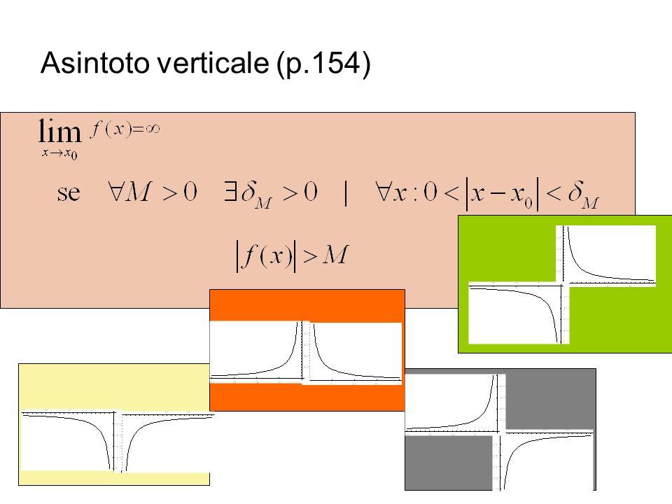 Asintoto verticale (p.154)