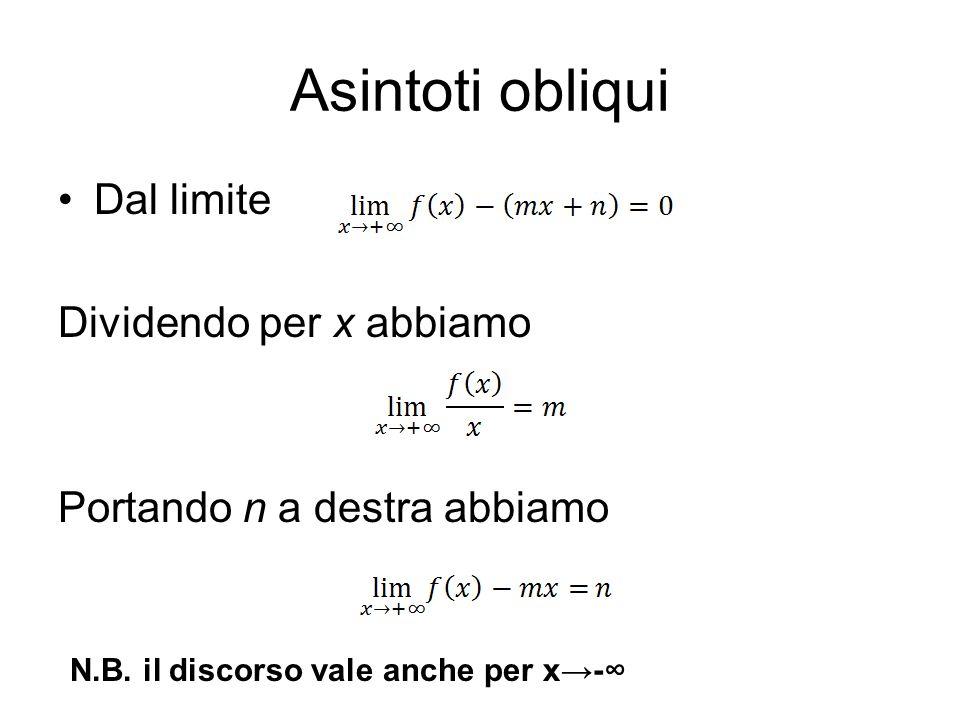 Asintoti obliqui Dal limite Dividendo per x abbiamo Portando n a destra abbiamo N.B. il discorso vale anche per x-
