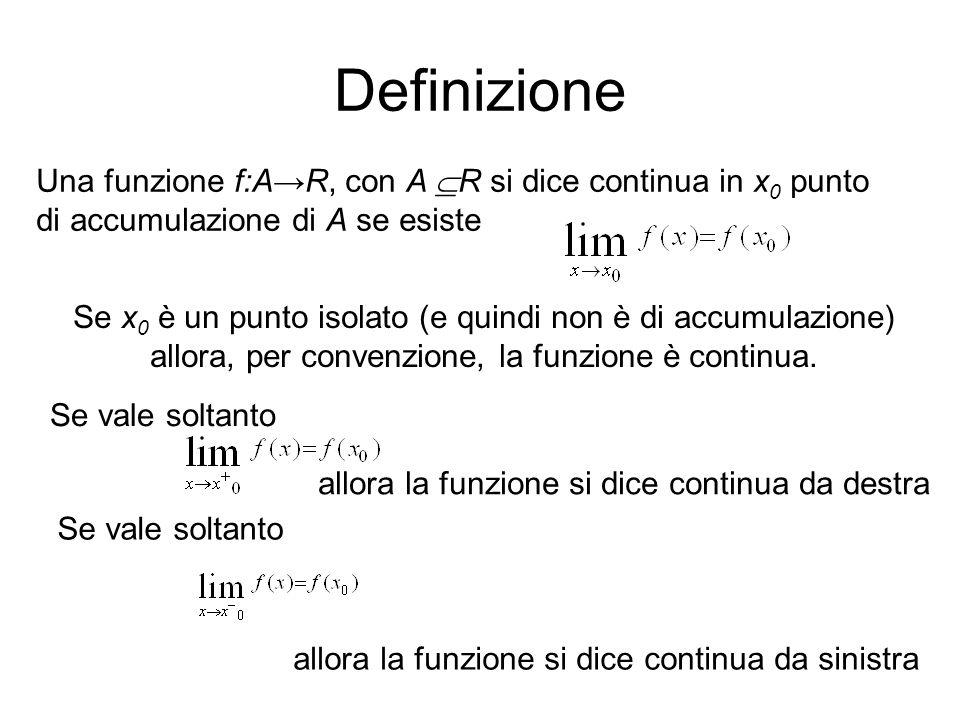 Definizione Una funzione f:AR, con A R si dice continua in x 0 punto di accumulazione di A se esiste Se x 0 è un punto isolato (e quindi non è di accu