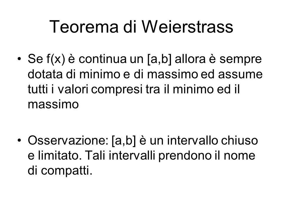 Teorema di Weierstrass Se f(x) è continua un [a,b] allora è sempre dotata di minimo e di massimo ed assume tutti i valori compresi tra il minimo ed il