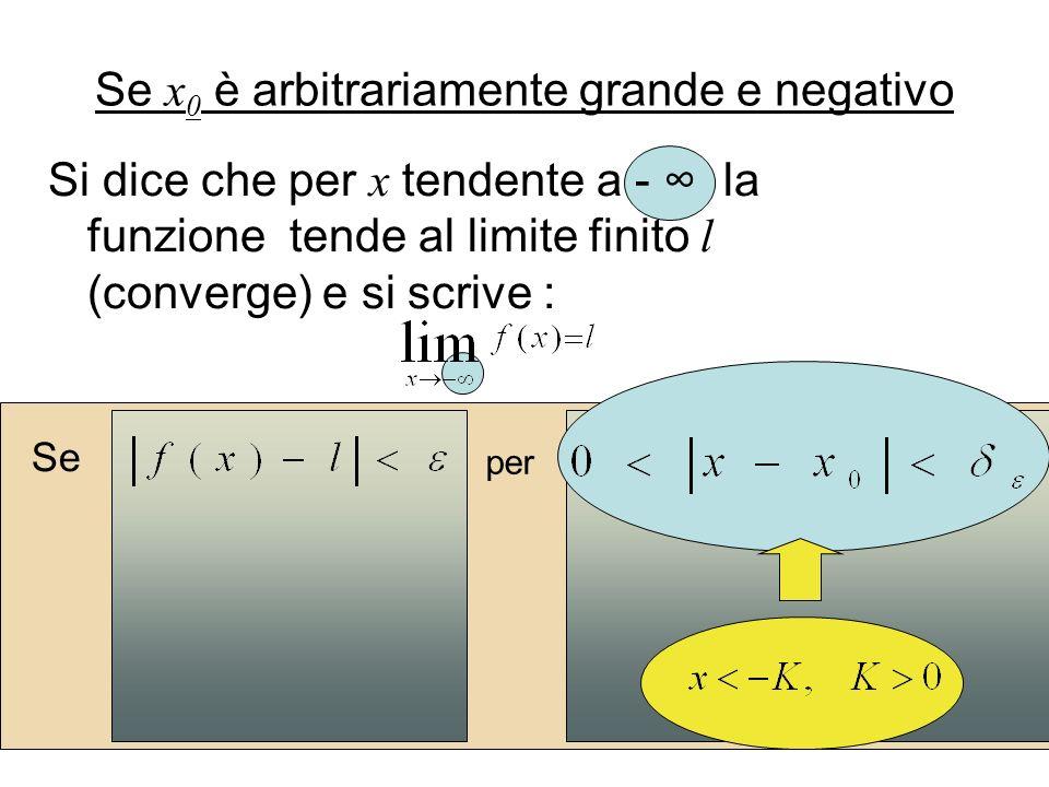 Si dice che per x tendente a - la funzione tende al limite finito l (converge) e si scrive : Se per Se x 0 è arbitrariamente grande e negativo