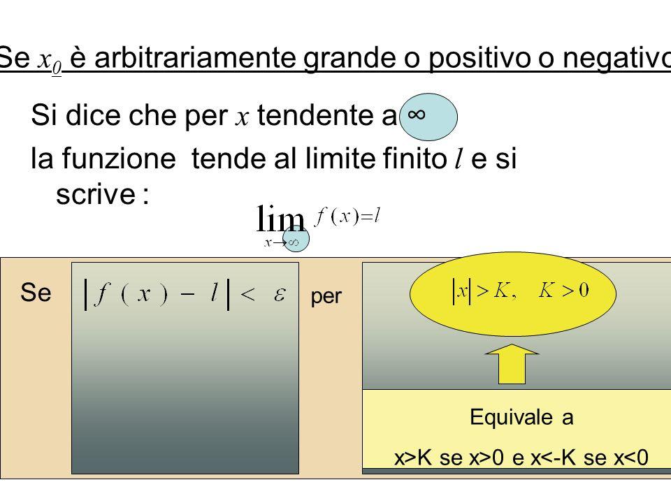 Si dice che per x tendente a la funzione tende al limite finito l e si scrive : Se per Se x 0 è arbitrariamente grande o positivo o negativo Equivale