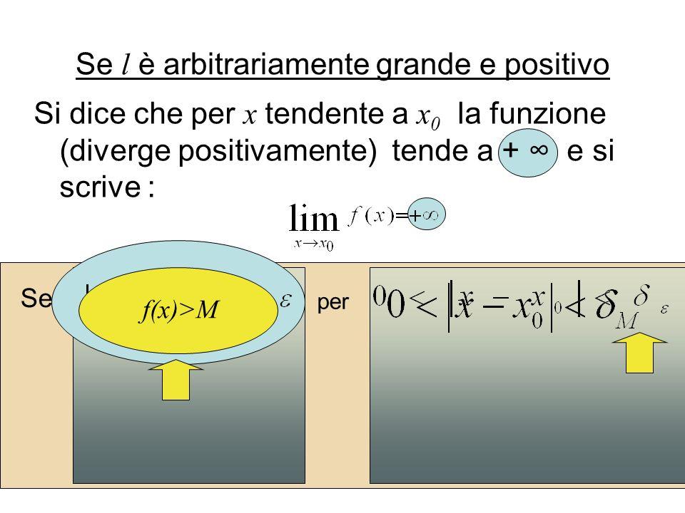 Se l è arbitrariamente grande e positivo Si dice che per x tendente a x 0 la funzione (diverge positivamente) tende a + e si scrive : Se per f(x)>M