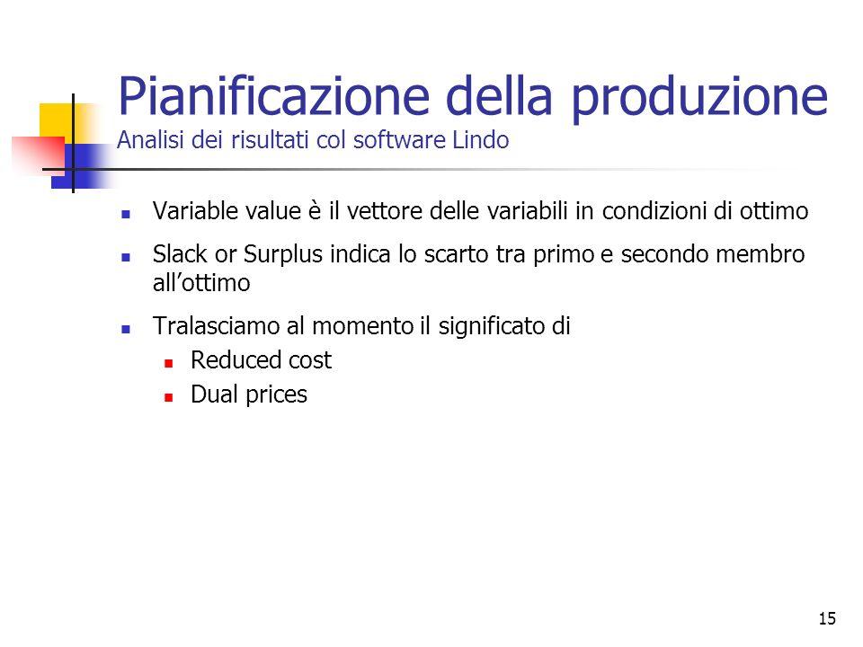 15 Pianificazione della produzione Analisi dei risultati col software Lindo Variable value è il vettore delle variabili in condizioni di ottimo Slack