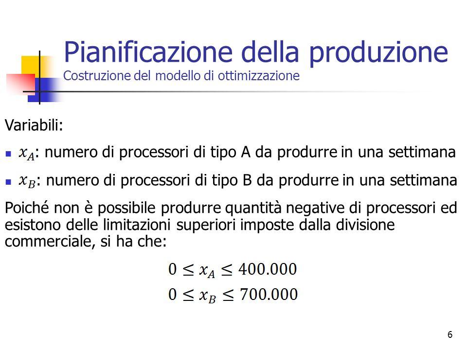 6 : numero di processori di tipo A da produrre in una settimana : numero di processori di tipo B da produrre in una settimana Pianificazione della pro