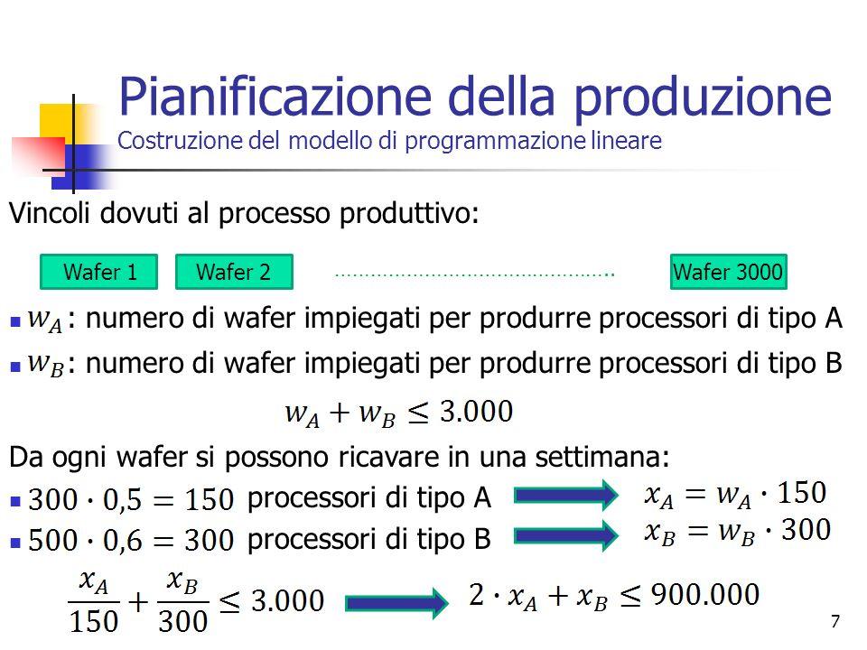 7 ……………………………………….. Wafer 1 Wafer 2 Wafer 3000 : numero di wafer impiegati per produrre processori di tipo A : numero di wafer impiegati per produrre