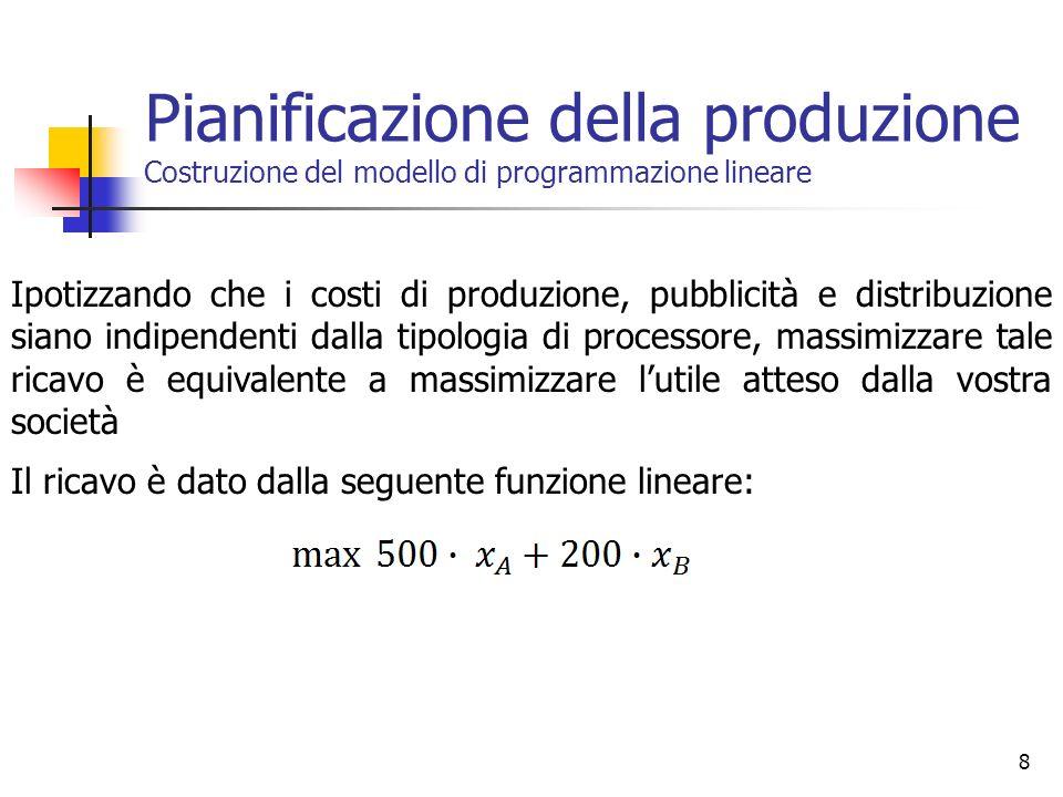 9 Modello di ottimizzazione: Pianificazione della produzione Determinazione delle soluzioni del modello di programmazione lineare s.t.