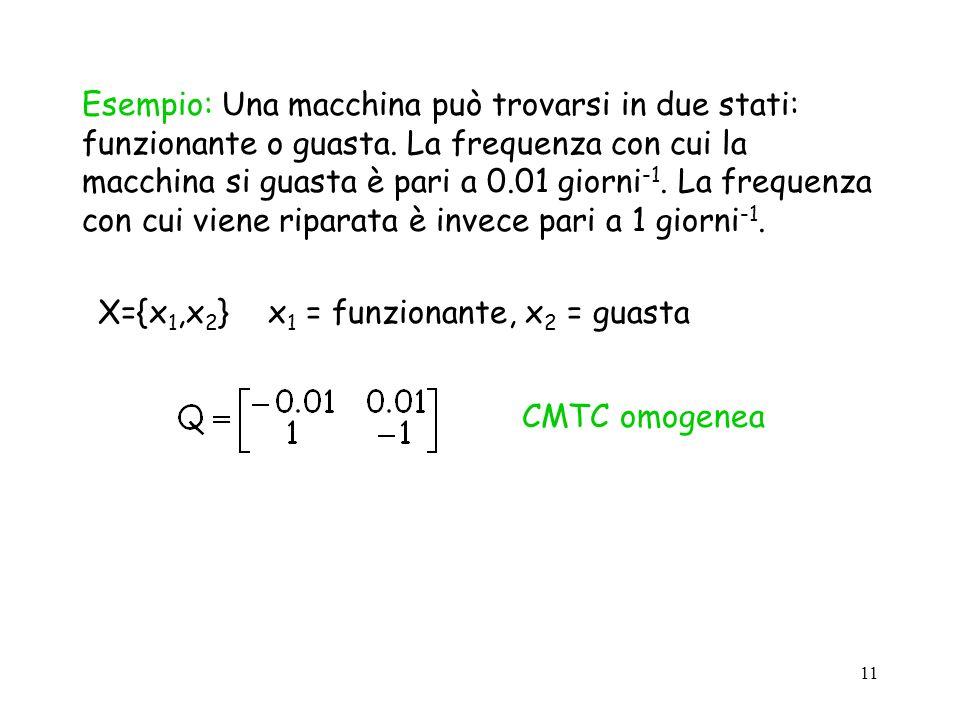 11 Esempio: Una macchina può trovarsi in due stati: funzionante o guasta. La frequenza con cui la macchina si guasta è pari a 0.01 giorni -1. La frequ