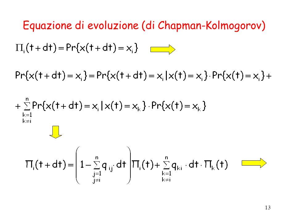 13 Equazione di evoluzione (di Chapman-Kolmogorov)