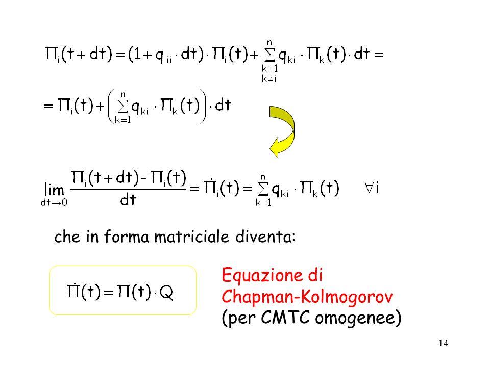 14 che in forma matriciale diventa: Equazione di Chapman-Kolmogorov (per CMTC omogenee)