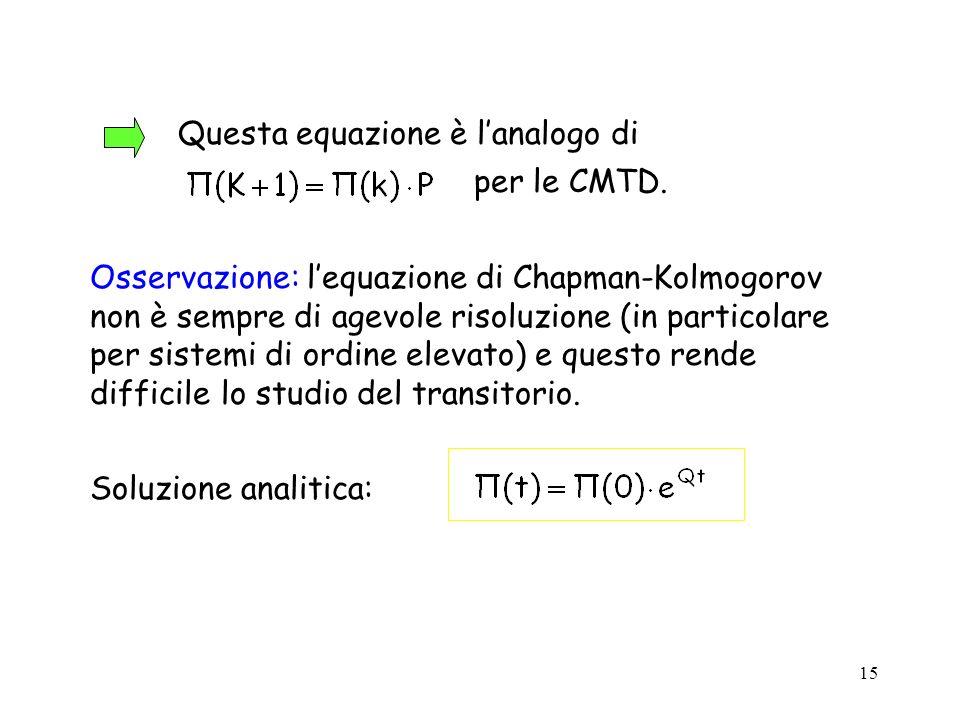 15 Questa equazione è lanalogo di per le CMTD. Osservazione: lequazione di Chapman-Kolmogorov non è sempre di agevole risoluzione (in particolare per