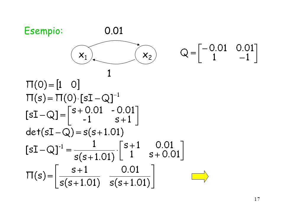 17 Esempio:x1x1 x2x2 0.01 1