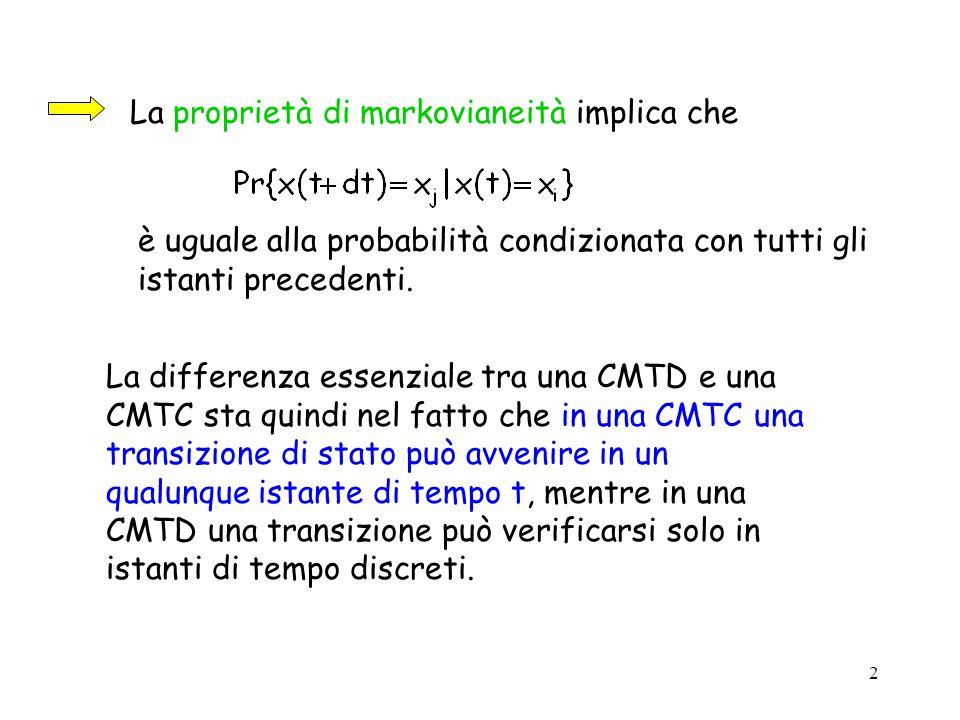 23 Criterio degli autovalori Teorema: Una CMTC omogenea è ergodica se e solo se gli autovalori della matrice Q hanno tutti parte reale < 0, tranne uno che chiaramente è = 0.