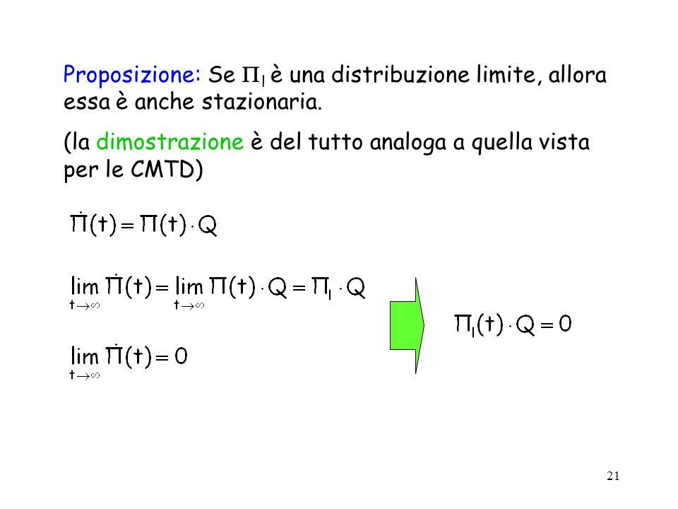 21 Proposizione: Se l è una distribuzione limite, allora essa è anche stazionaria. (la dimostrazione è del tutto analoga a quella vista per le CMTD)