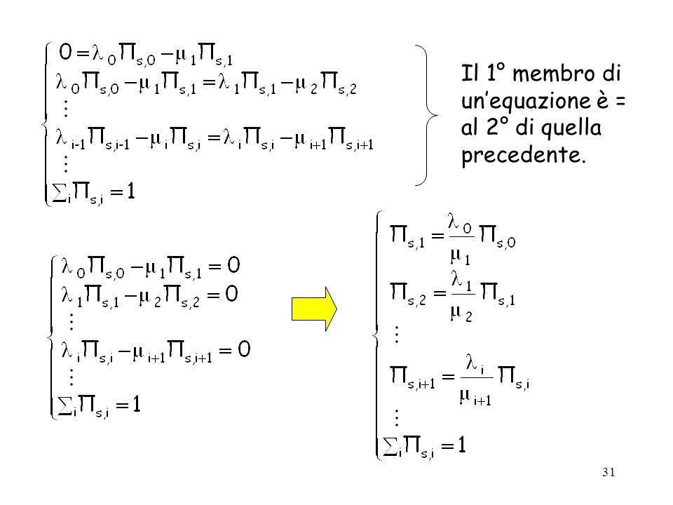 31 Il 1° membro di unequazione è = al 2° di quella precedente.