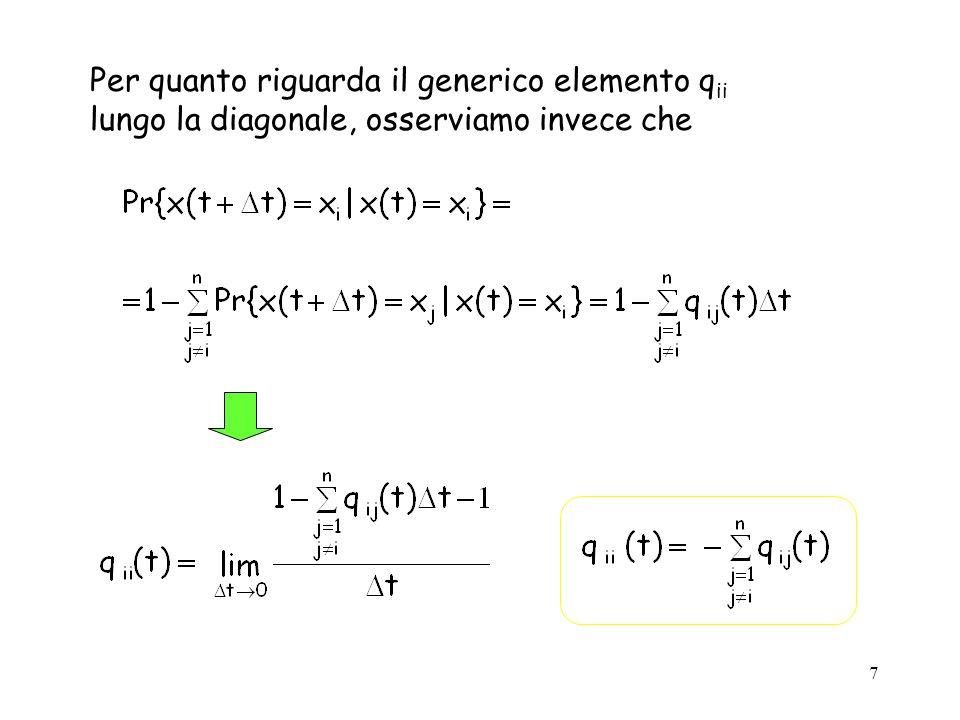 8 La matrice Q(t) soddisfa quindi le seguenti proprietà: Q(t) ha sempre un autovalore = 0 e tutti gli altri hanno parte reale 0.