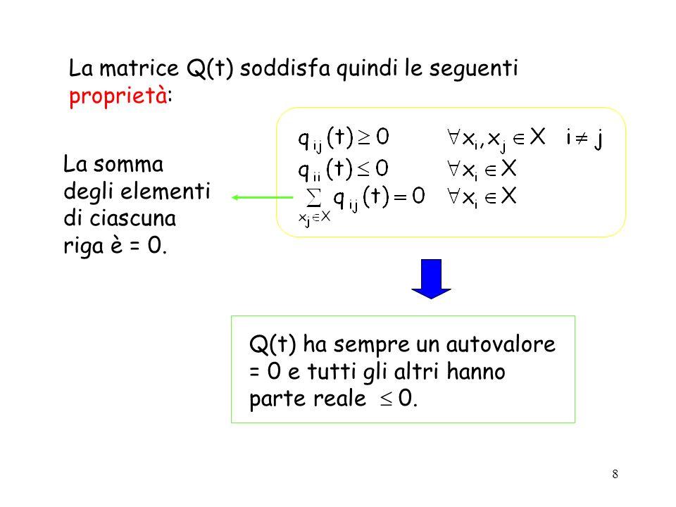 8 La matrice Q(t) soddisfa quindi le seguenti proprietà: Q(t) ha sempre un autovalore = 0 e tutti gli altri hanno parte reale 0. La somma degli elemen