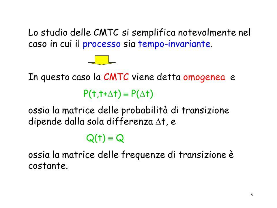 10 Una CMTC viene pertanto definita come una tripla C=(X,Q(t), (0)) dove: X : insieme degli stati, Q(t) : matrice delle frequenze di transizione allistante t (t 0) (0) : distribuzione di probabilità assoluta iniziale (vettore riga) N.B.
