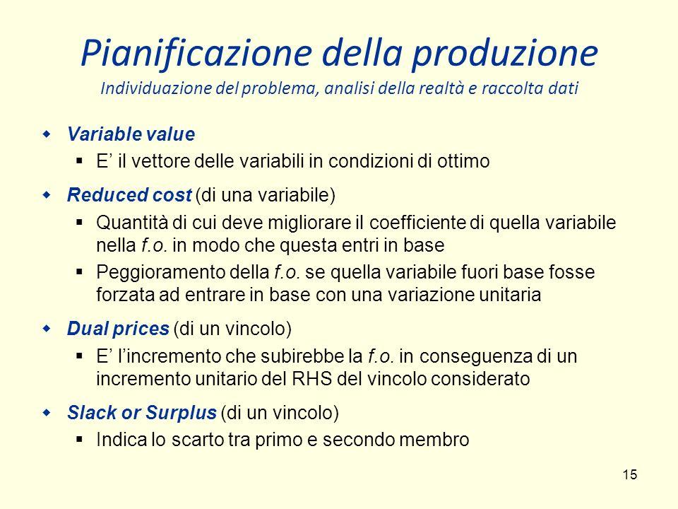 15 Pianificazione della produzione Individuazione del problema, analisi della realtà e raccolta dati Variable value E il vettore delle variabili in co