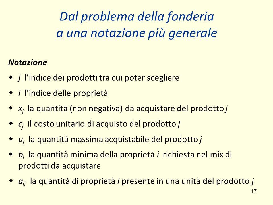 17 Dal problema della fonderia a una notazione più generale Notazione j lindice dei prodotti tra cui poter scegliere i lindice delle proprietà x j la