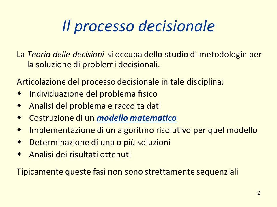 2 Il processo decisionale La Teoria delle decisioni si occupa dello studio di metodologie per la soluzione di problemi decisionali. Articolazione del