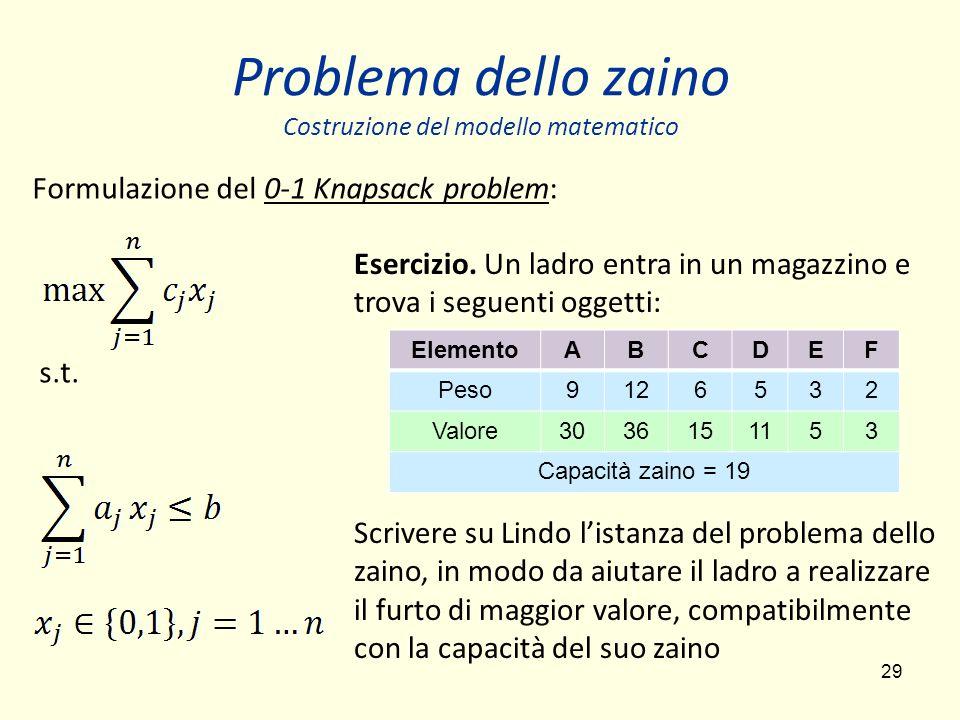 29 Problema dello zaino Costruzione del modello matematico Formulazione del 0-1 Knapsack problem: s.t. Esercizio. Un ladro entra in un magazzino e tro