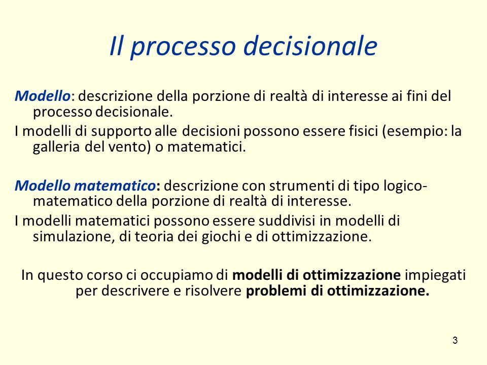 3 Il processo decisionale Modello: descrizione della porzione di realtà di interesse ai fini del processo decisionale. I modelli di supporto alle deci
