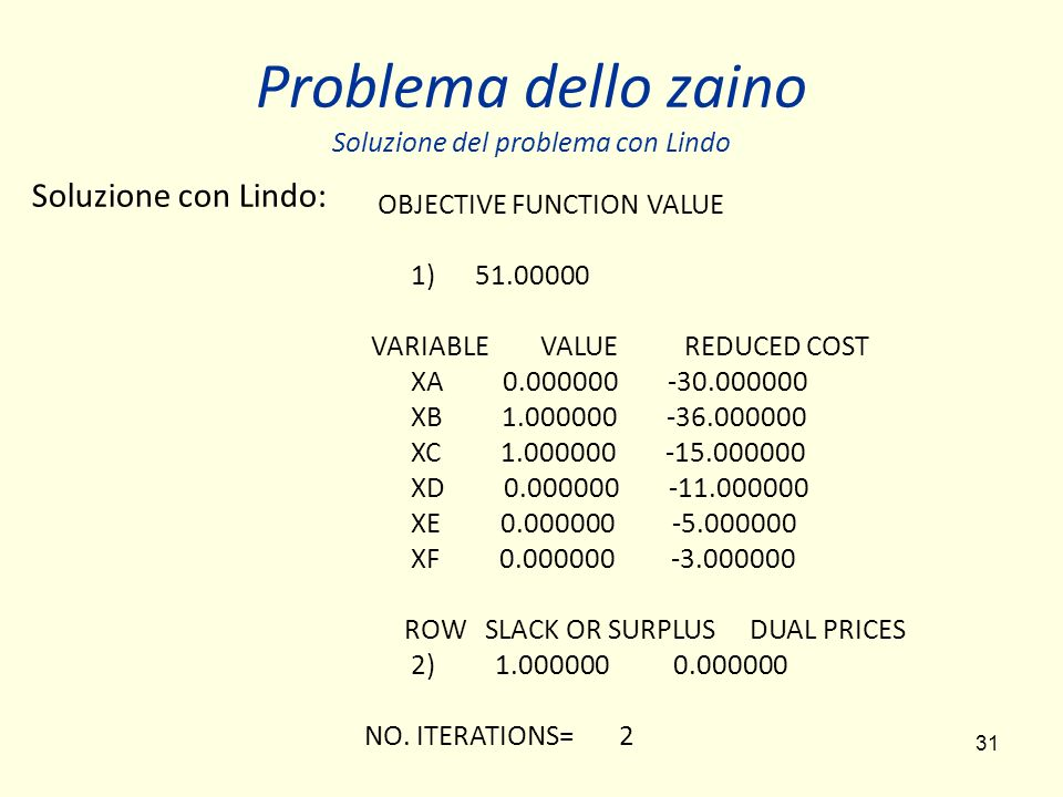 31 Problema dello zaino Soluzione del problema con Lindo OBJECTIVE FUNCTION VALUE 1) 51.00000 VARIABLE VALUE REDUCED COST XA 0.000000 -30.000000 XB 1.000000 -36.000000 XC 1.000000 -15.000000 XD 0.000000 -11.000000 XE 0.000000 -5.000000 XF 0.000000 -3.000000 ROW SLACK OR SURPLUS DUAL PRICES 2) 1.000000 0.000000 NO.