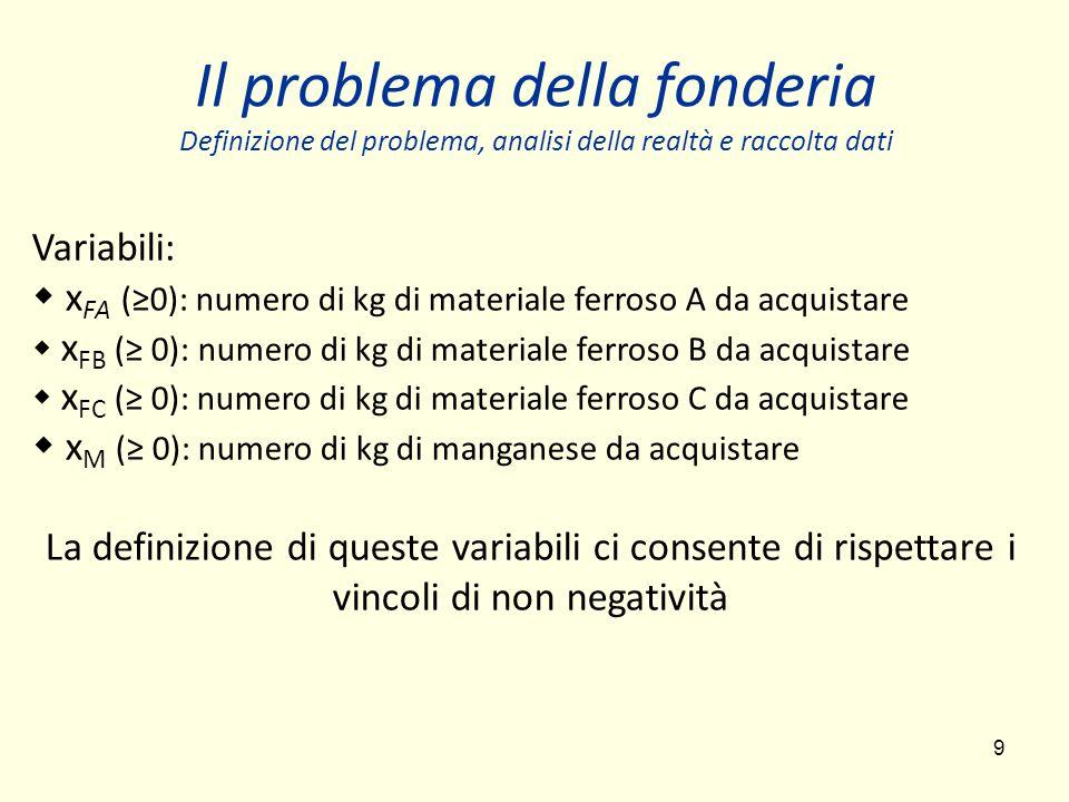 10 Vincoli Il numero totale di kg prodotti deve essere 1000: x FA + x FB + x FC + x M = 1000 La quantità di silicio presente nel prodotto risultante è: 0.04 x FA + 0.01 x FB + 0.006 x FC e dovrà essere compresa tra il 3.25% e il 5.5% del totale (1000 kg), quindi 0.04 x FA + 0.01 x FB + 0.006 x FC 32.5 0.04 x FA + 0.01 x FB + 0.006 x FC 55 Il problema della fonderia Definizione del problema, analisi della realtà e raccolta dati