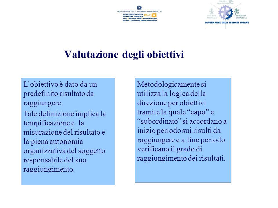 Valutazione degli obiettivi Lobiettivo è dato da un predefinito risultato da raggiungere.