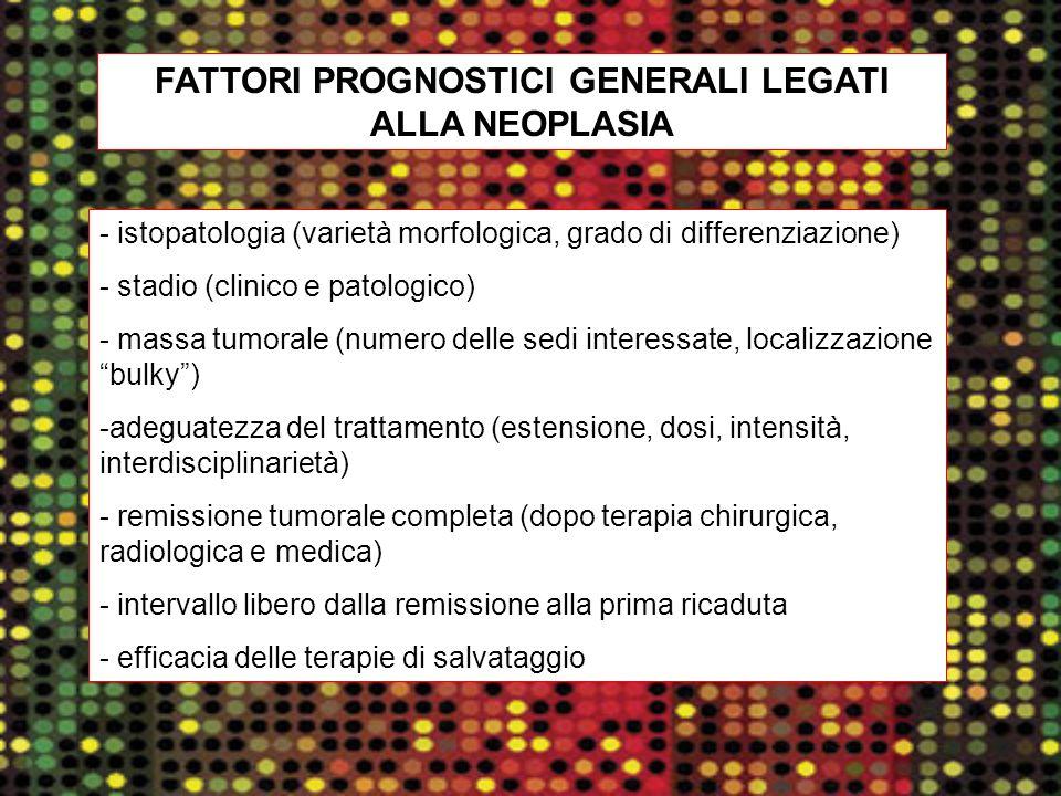 FATTORI PROGNOSTICI GENERALI LEGATI ALLA NEOPLASIA - istopatologia (varietà morfologica, grado di differenziazione) - stadio (clinico e patologico) -