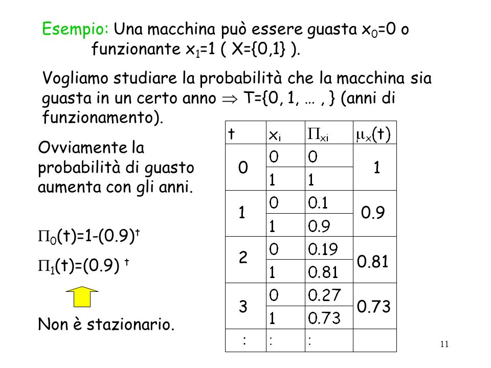 11 Esempio: Una macchina può essere guasta x 0 =0 o funzionante x 1 =1 ( X={0,1} ).