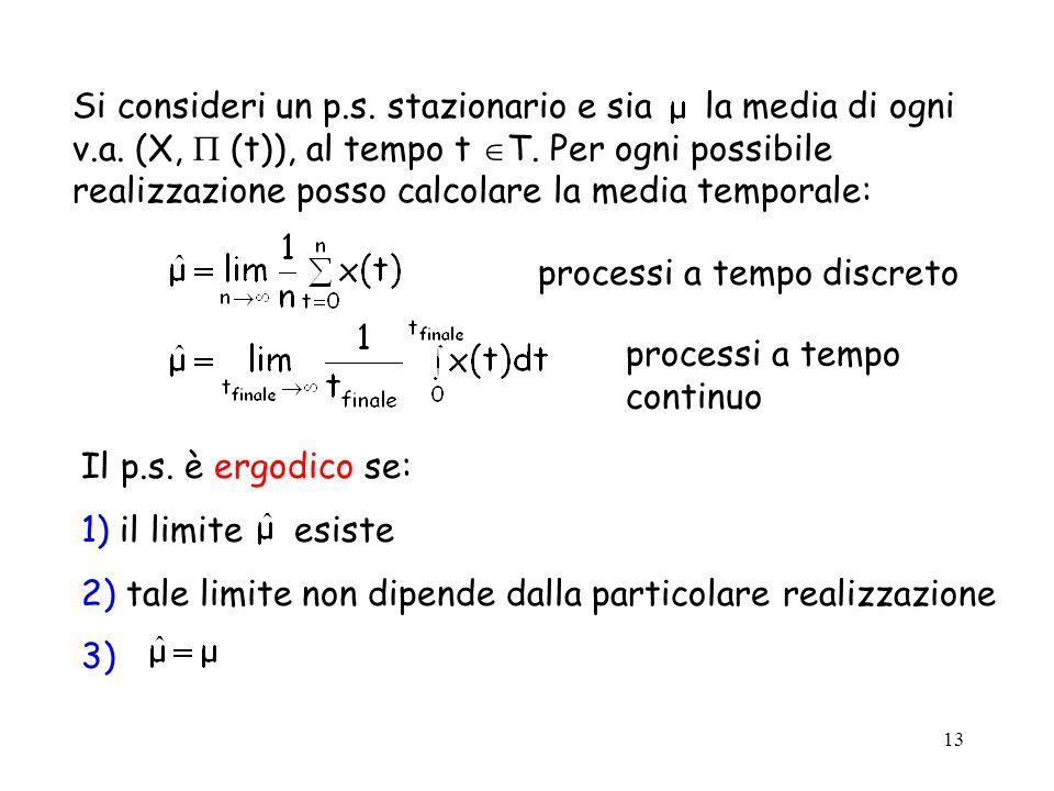 13 processi a tempo discreto processi a tempo continuo Il p.s.