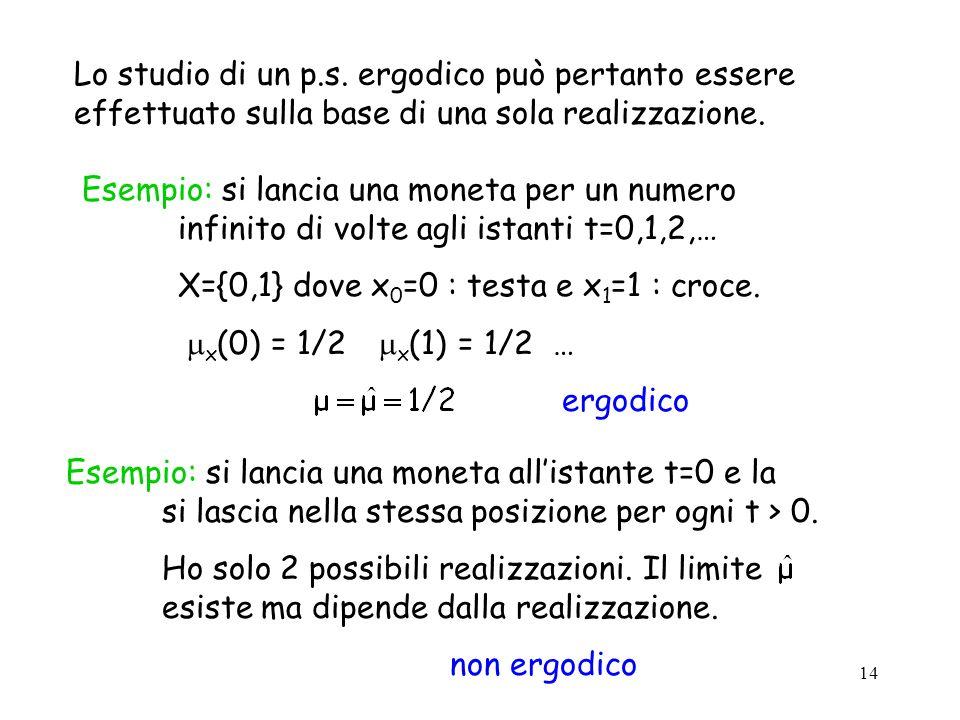 14 Lo studio di un p.s.