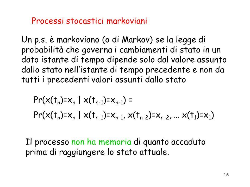 16 Processi stocastici markoviani Un p.s.
