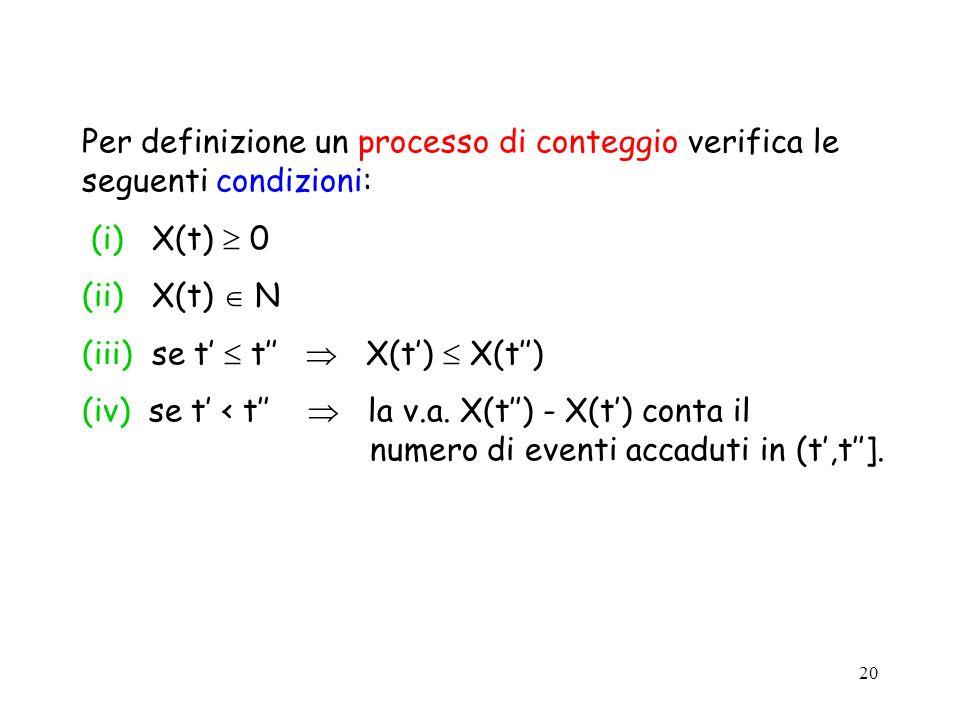 20 Per definizione un processo di conteggio verifica le seguenti condizioni: (i) X(t) 0 (ii) X(t) N (iii) se t t X(t) X(t) (iv) se t < t la v.a.