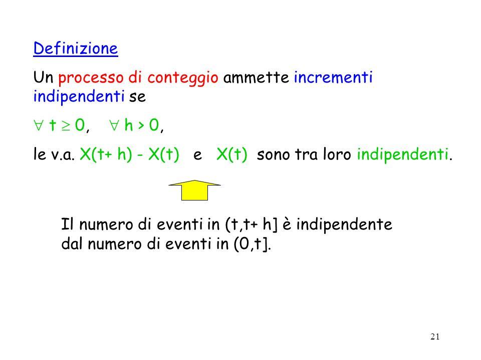 21 Definizione Un processo di conteggio ammette incrementi indipendenti se t 0, h > 0, le v.a.