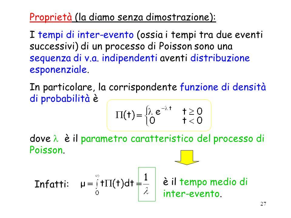 27 Proprietà (la diamo senza dimostrazione): I tempi di inter-evento (ossia i tempi tra due eventi successivi) di un processo di Poisson sono una sequenza di v.a.