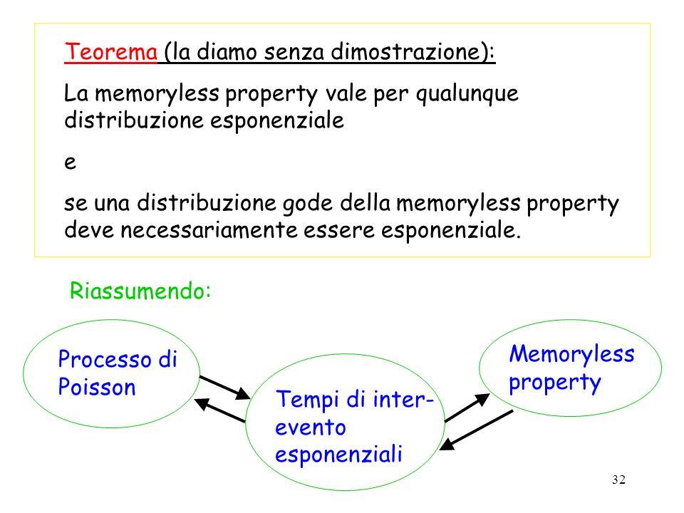 32 Teorema (la diamo senza dimostrazione): La memoryless property vale per qualunque distribuzione esponenziale e se una distribuzione gode della memoryless property deve necessariamente essere esponenziale.
