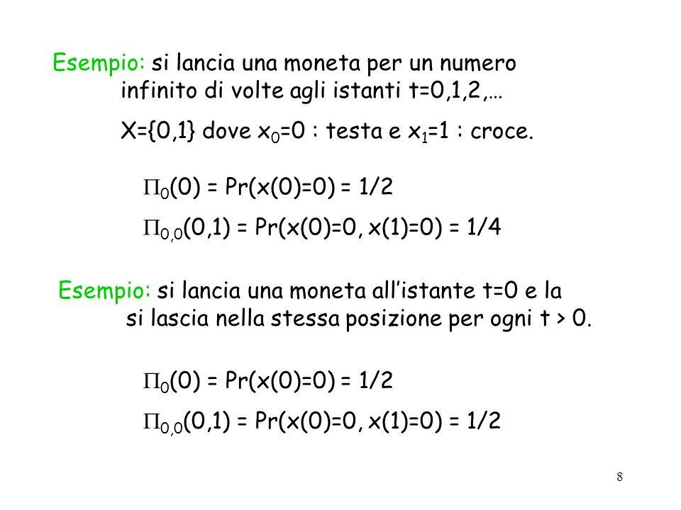 9 Processi stocastici stazionari Un p.s.