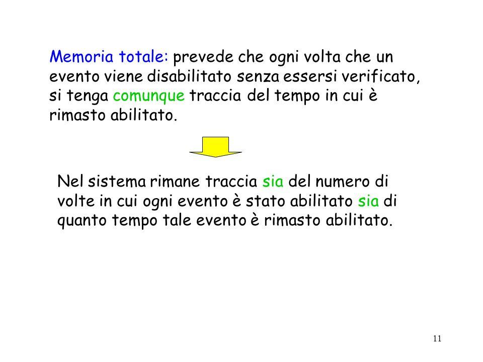 11 Memoria totale: prevede che ogni volta che un evento viene disabilitato senza essersi verificato, si tenga comunque traccia del tempo in cui è rima