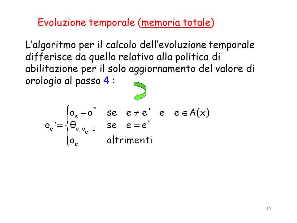 15 Evoluzione temporale (memoria totale) Lalgoritmo per il calcolo dellevoluzione temporale differisce da quello relativo alla politica di abilitazion