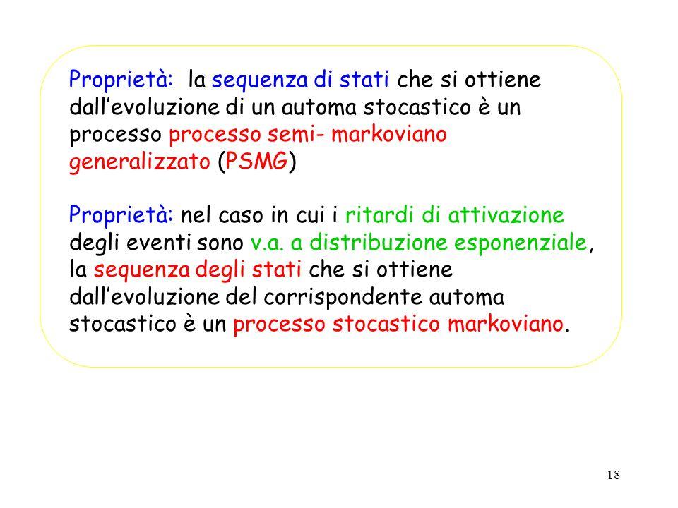 18 Proprietà: nel caso in cui i ritardi di attivazione degli eventi sono v.a. a distribuzione esponenziale, la sequenza degli stati che si ottiene dal
