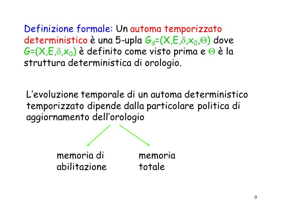 9 Definizione formale: Un automa temporizzato deterministico è una 5-upla G d =(X,E,,x 0, ) dove G=(X,E,,x 0 ) è definito come visto prima e è la stru