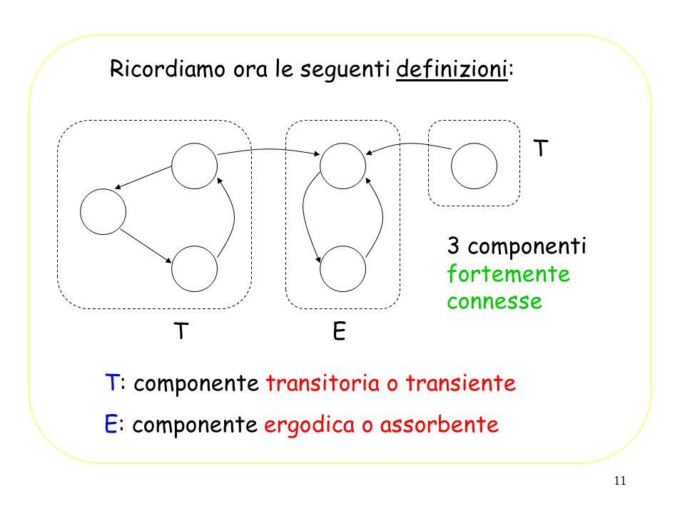 11 Ricordiamo ora le seguenti definizioni: TE T T: componente transitoria o transiente E: componente ergodica o assorbente 3 componenti fortemente con