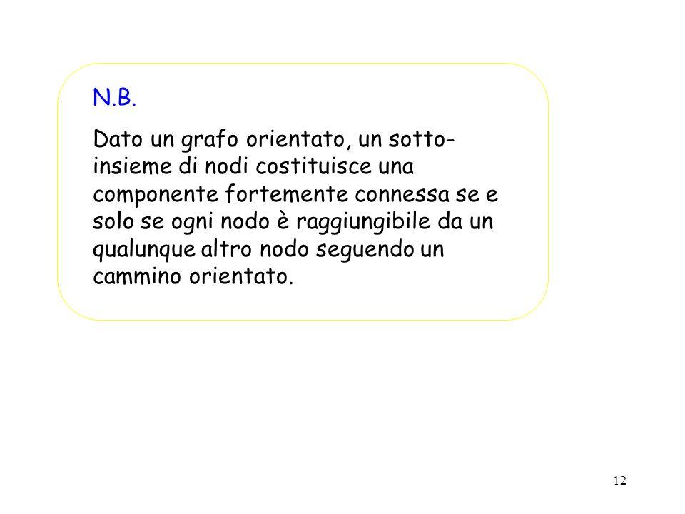 12 N.B. Dato un grafo orientato, un sotto- insieme di nodi costituisce una componente fortemente connessa se e solo se ogni nodo è raggiungibile da un