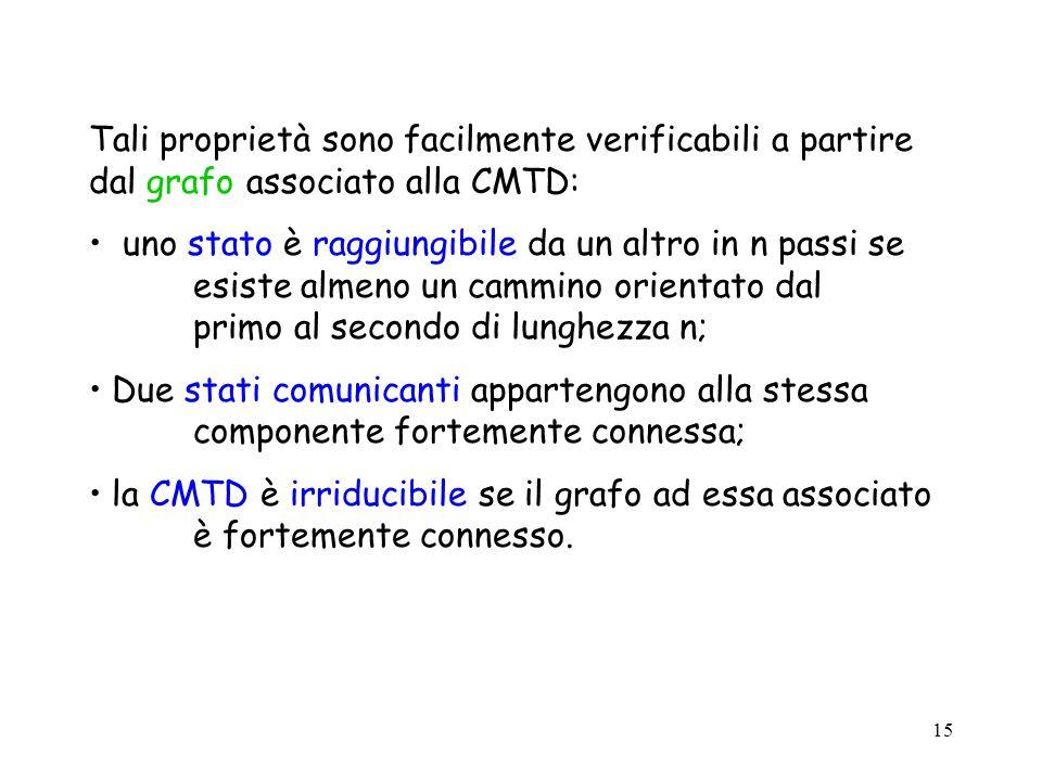 15 Tali proprietà sono facilmente verificabili a partire dal grafo associato alla CMTD: uno stato è raggiungibile da un altro in n passi se esiste alm