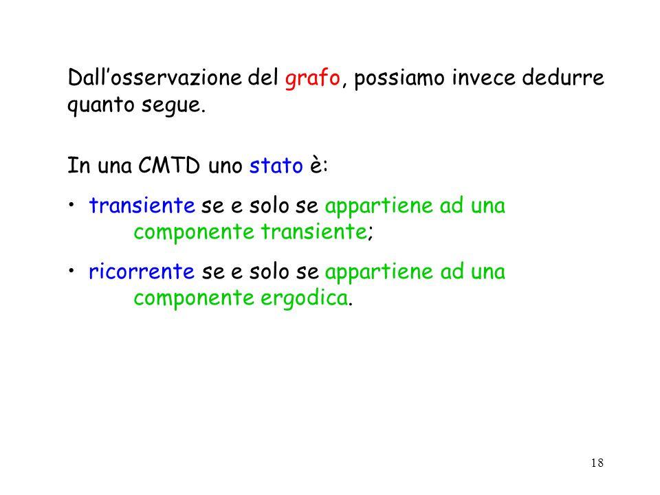 18 In una CMTD uno stato è: transiente se e solo se appartiene ad una componente transiente; ricorrente se e solo se appartiene ad una componente ergo