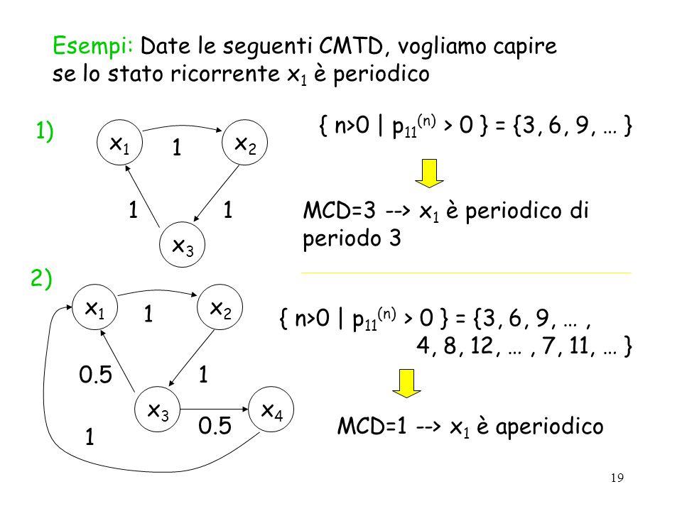 19 Esempi: Date le seguenti CMTD, vogliamo capire se lo stato ricorrente x 1 è periodico x2x2 x1x1 1 x3x3 10.5 x4x4 1 x2x2 x1x1 1 x3x3 11 { n>0 | p 11